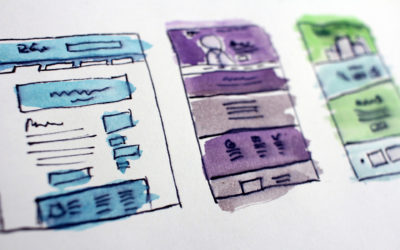 What Does Your Website Content Say About Your Business?